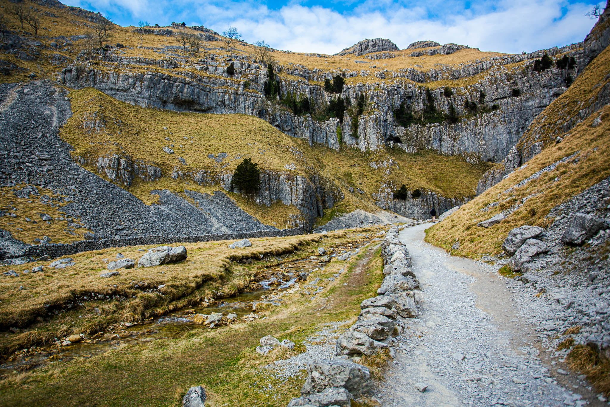 the path to gordale scar